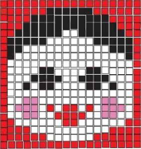 Mini-mat chart 1